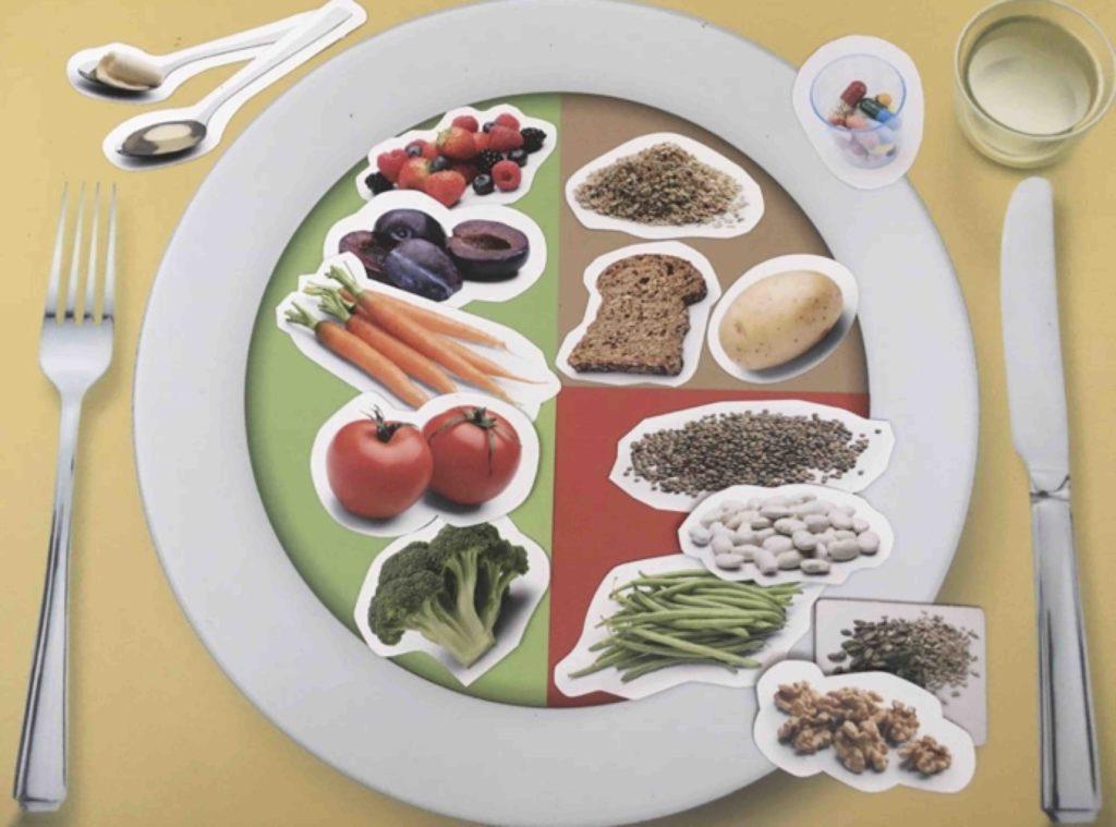 Veganer gesunder Teller